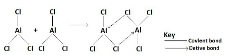 formation of a dimer in aluminium chloride
