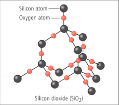 structure of silicon iv oxide