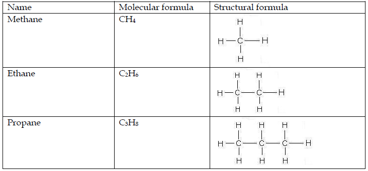 Structural formula of alkanes