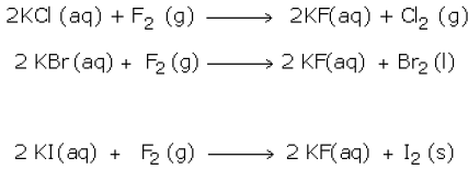 displacement reaction 1