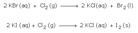 displacement reaction 2