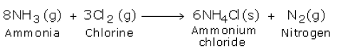 overall recation with ammonia