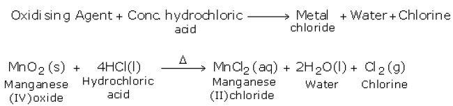 reaction for lab preparation of chlorine
