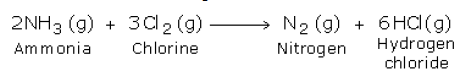 reaction with ammonia 1