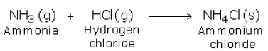 reaction with ammonia 2