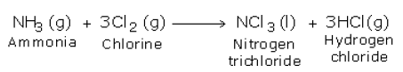 reaction with ammonia 3