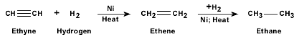 hydrogenation of ethyne