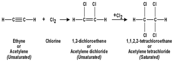reactivity of alkynes