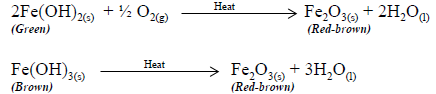 effect of heat on iron hydroxides