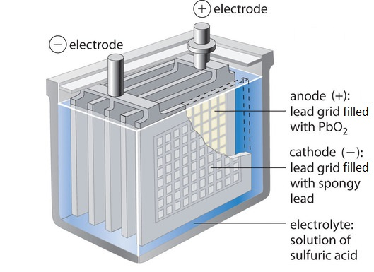 lead acid accumulator