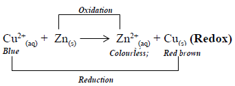 zinc and copper redox