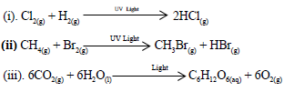 further examples of reactions affected by light