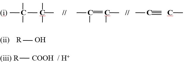 Qualitative analysis - KCSE Chemistry Practicals