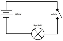 CELLS AND SIMPLE CIRCUITS - Form 1 Physics Notes