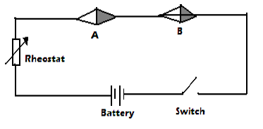 Magnetic Effect of an Electric Current before current