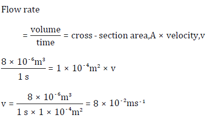 velocity between a and b