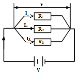 PARALLEL NETWORK OF RESISTORS