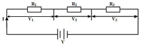 SERIES NETWORK of resistors
