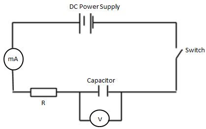 charging a capacitor circuit