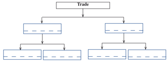 branches of trader kcse 2013