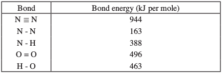 bond energies kcse 2013