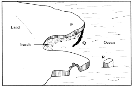 coastal features kcse 2010