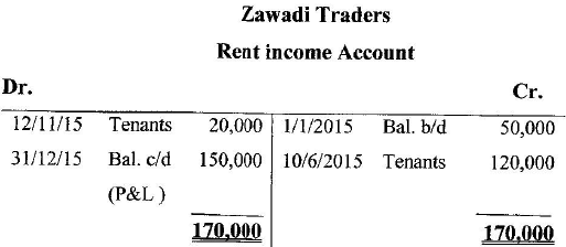 rental income account