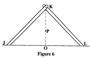 center of gravity kcse 2014