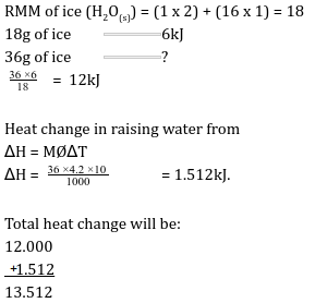 Molar heat of fusion MOCK questions and answers