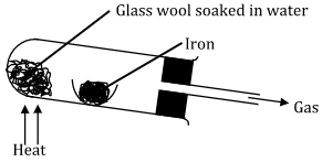 reaction of water with iron MOCKS Revision
